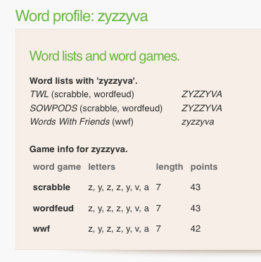 Learn about ZYZZYVA - the most valuable word in many word games